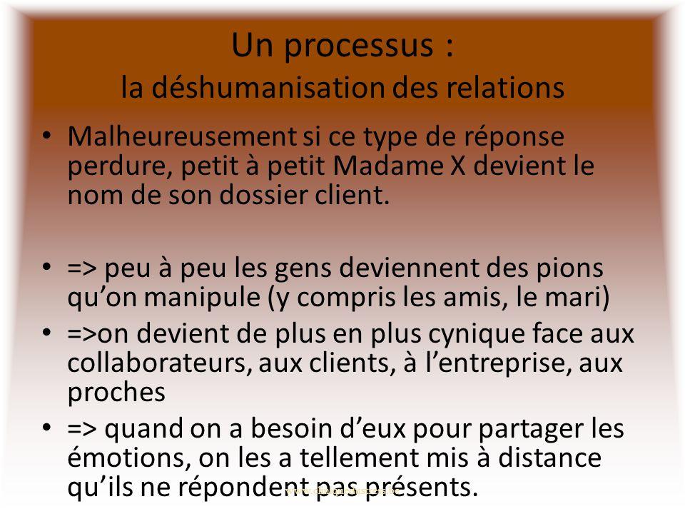 Un processus : la déshumanisation des relations Malheureusement si ce type de réponse perdure, petit à petit Madame X devient le nom de son dossier client.