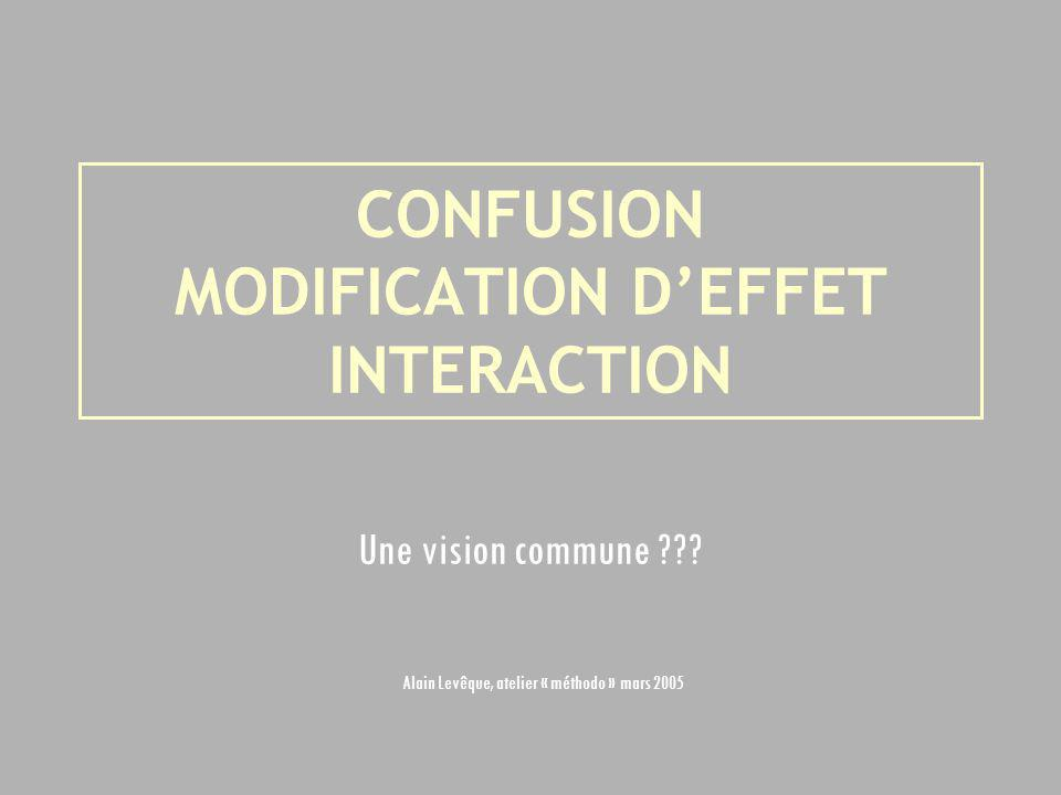 Mars 2005 ALatelier méthodo 62 Dans la pratique (niveau 1 (et 2) Facteur dexposition maladie Variable potentiellement confondante MODIFICATION DEFFET (= interaction) CONFUSION