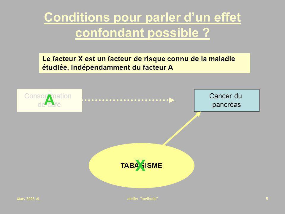 Mars 2005 ALatelier méthodo 6 Conditions pour parler dun effet confondant possible .