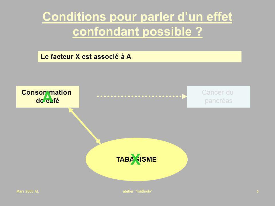Mars 2005 ALatelier méthodo 7 Conditions pour parler dun effet confondant possible .
