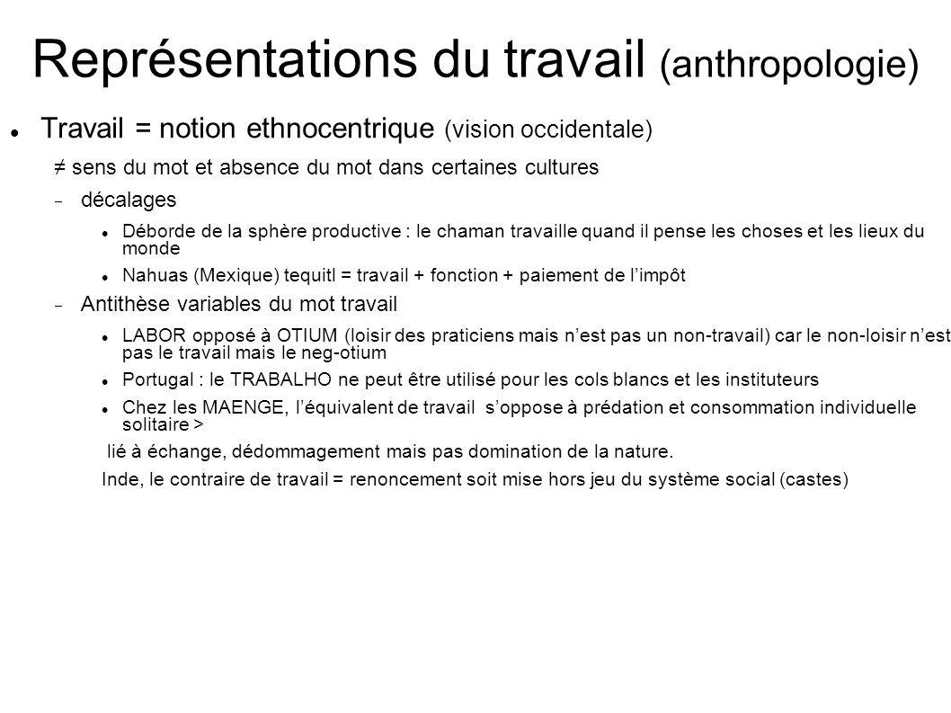 Représentations du travail (anthropologie) Travail = notion ethnocentrique (vision occidentale) sens du mot et absence du mot dans certaines cultures