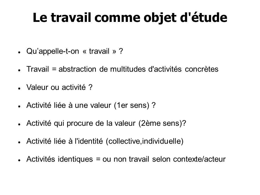 Le travail comme objet d'étude Quappelle-t-on « travail » ? Travail = abstraction de multitudes d'activités concrètes Valeur ou activité ? Activité li