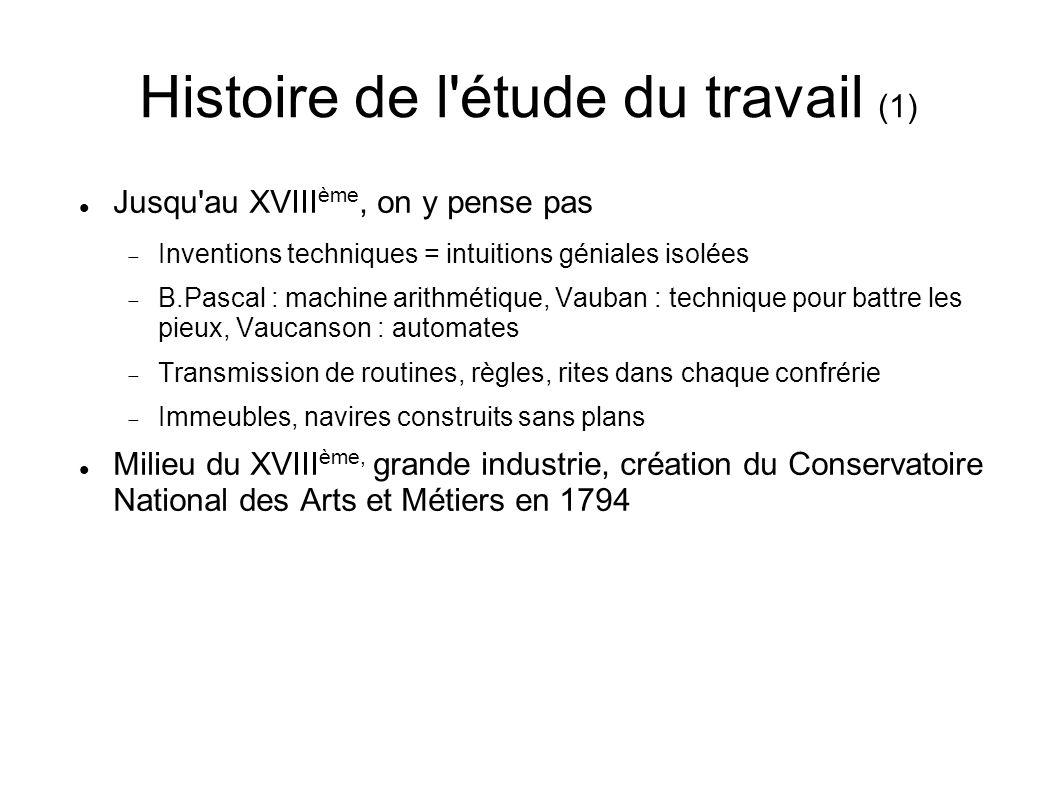Histoire de l'étude du travail (1) Jusqu'au XVIII ème, on y pense pas Inventions techniques = intuitions géniales isolées B.Pascal : machine arithméti