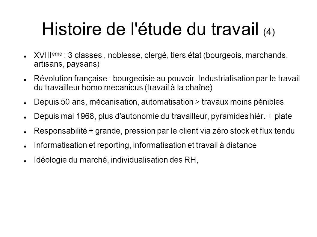 Histoire de l'étude du travail (4) XVIII ème : 3 classes, noblesse, clergé, tiers état (bourgeois, marchands, artisans, paysans) Révolution française