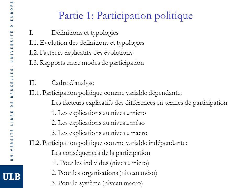 Partie 1: Participation politique I.Définitions et typologies I.1. Evolution des définitions et typologies I.2. Facteurs explicatifs des évolutions I.