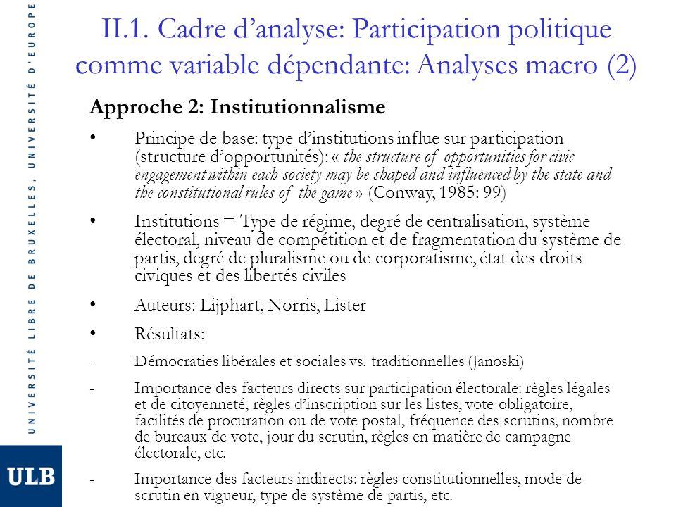 II.1. Cadre danalyse: Participation politique comme variable dépendante: Analyses macro (2) Approche 2: Institutionnalisme Principe de base: type dins