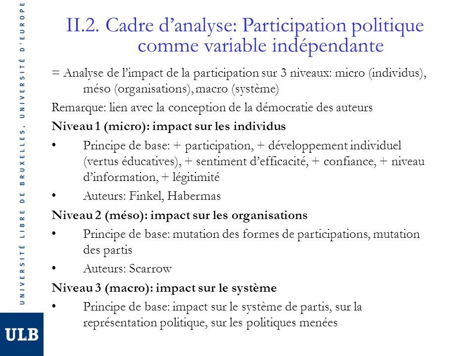 = Analyse de limpact de la participation sur 3 niveaux: micro (individus), méso (organisations), macro (système) Remarque: lien avec la conception de