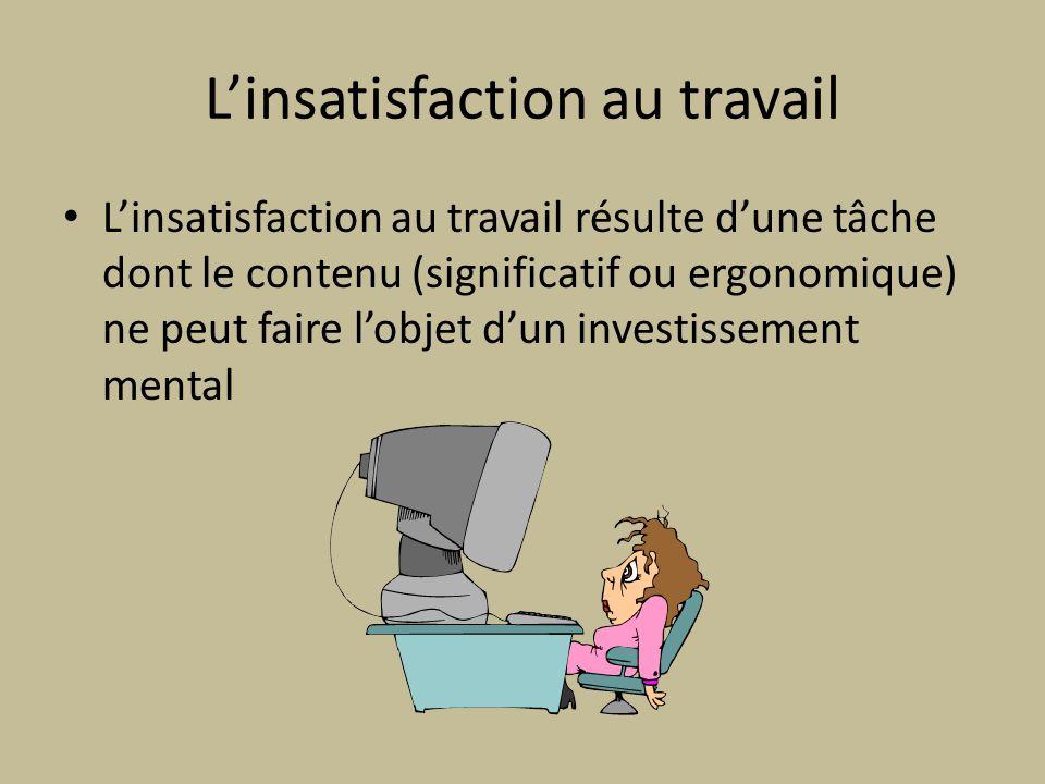 Linsatisfaction au travail Linsatisfaction au travail résulte dune tâche dont le contenu (significatif ou ergonomique) ne peut faire lobjet dun invest