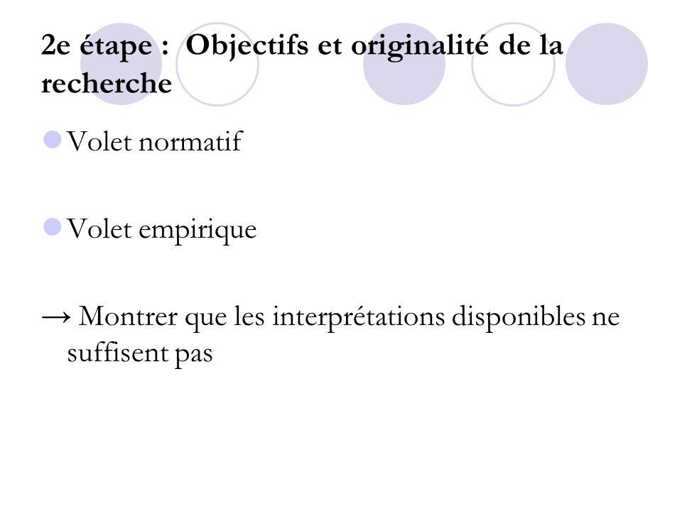 2e étape : Objectifs et originalité de la recherche Volet normatif Volet empirique Montrer que les interprétations disponibles ne suffisent pas