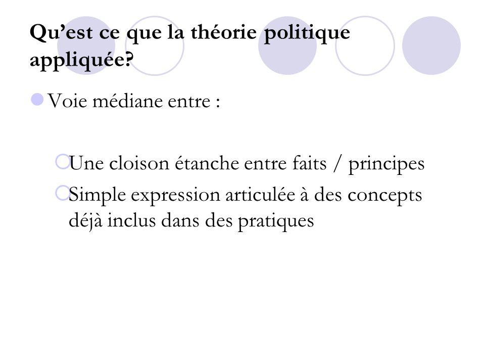 Quest ce que la théorie politique appliquée? Voie médiane entre : Une cloison étanche entre faits / principes Simple expression articulée à des concep