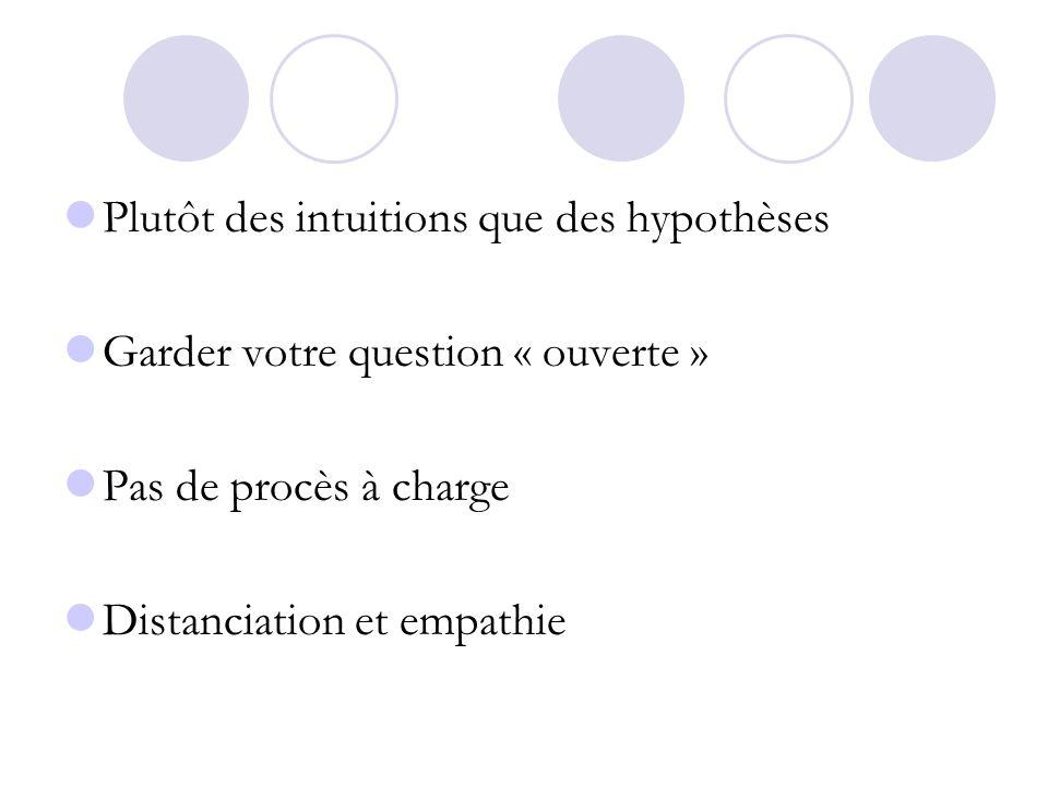 Plutôt des intuitions que des hypothèses Garder votre question « ouverte » Pas de procès à charge Distanciation et empathie