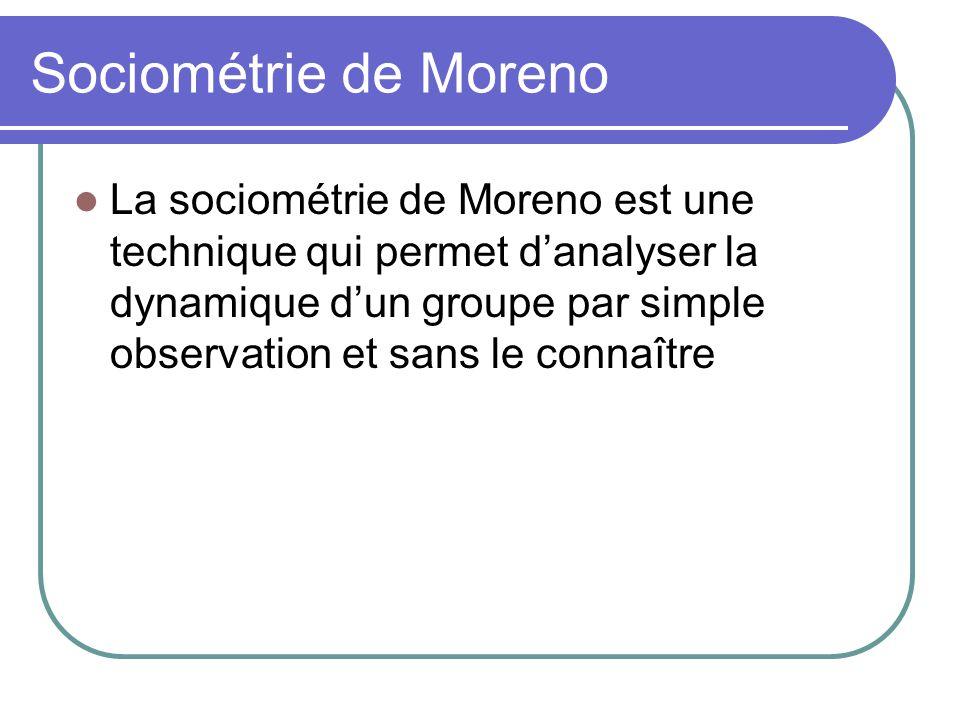 Sociométrie de Moreno La sociométrie de Moreno est une technique qui permet danalyser la dynamique dun groupe par simple observation et sans le connaître