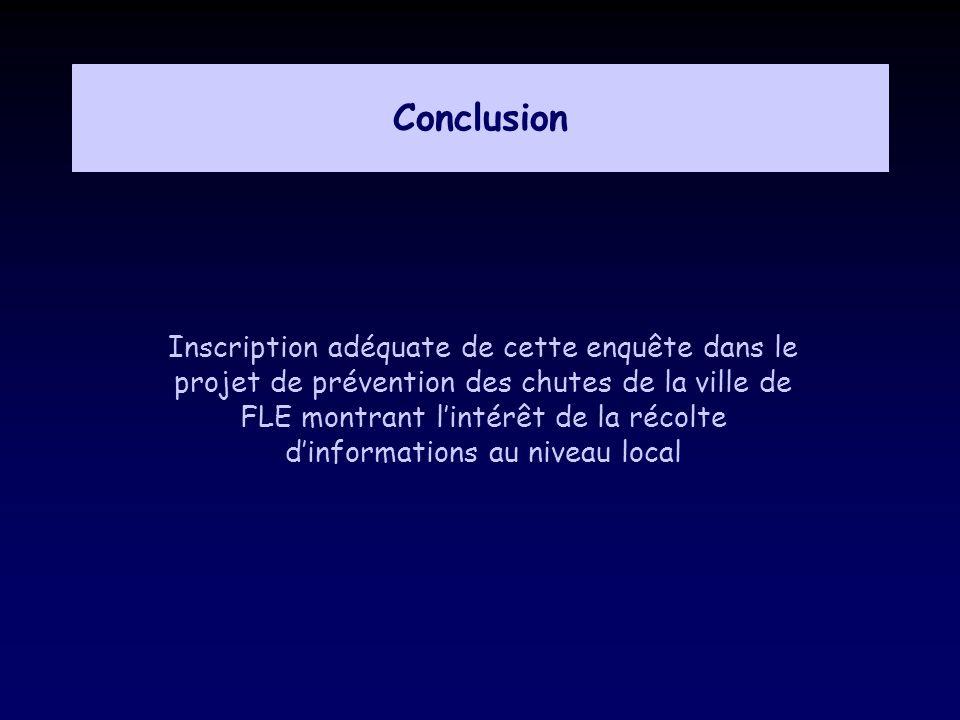 Conclusion Inscription adéquate de cette enquête dans le projet de prévention des chutes de la ville de FLE montrant lintérêt de la récolte dinformations au niveau local