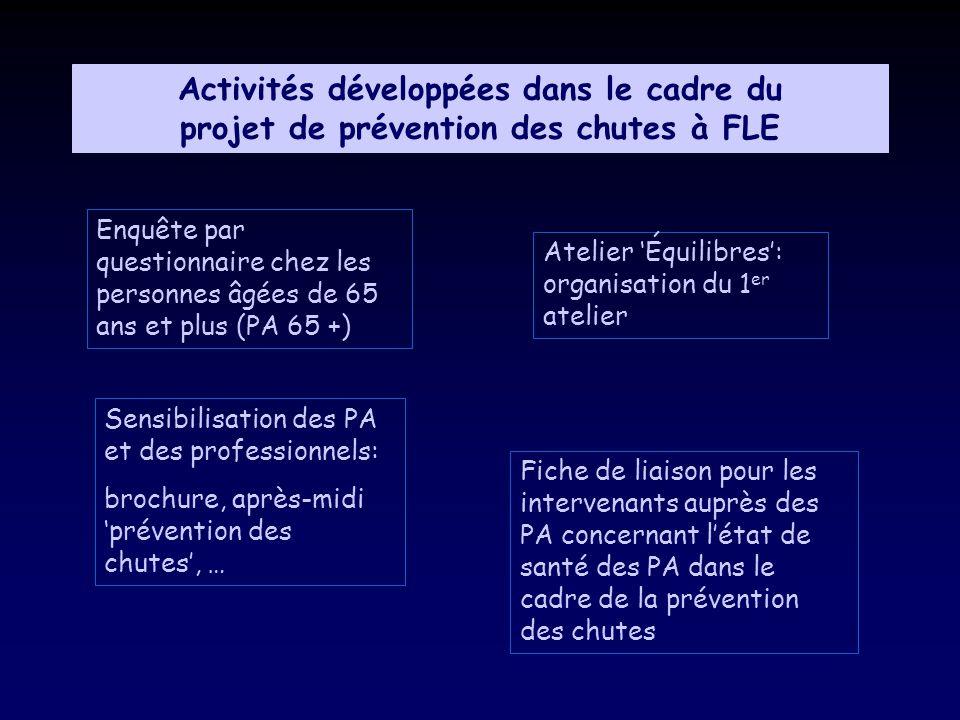 Activités développées dans le cadre du projet de prévention des chutes à FLE Fiche de liaison pour les intervenants auprès des PA concernant létat de