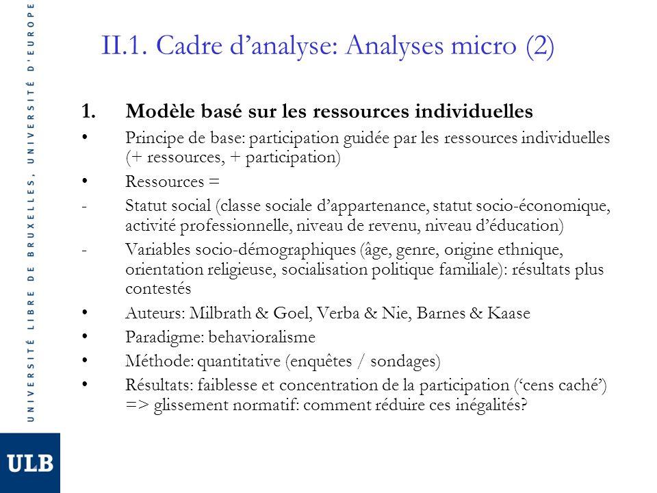 II.1. Cadre danalyse: Analyses micro (2) 1.Modèle basé sur les ressources individuelles Principe de base: participation guidée par les ressources indi