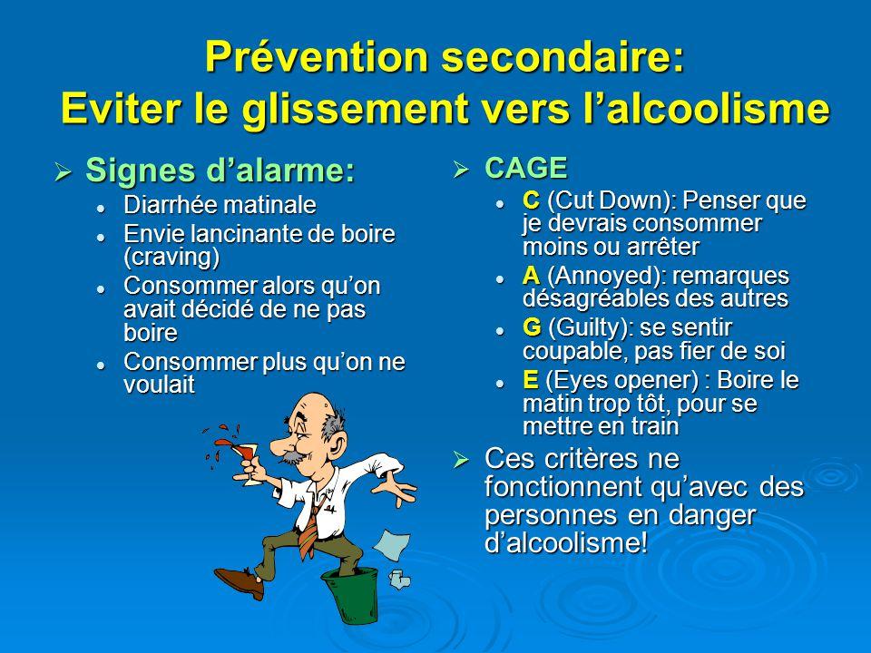 Prévention secondaire: Eviter le glissement vers lalcoolisme Signes dalarme: Signes dalarme: Diarrhée matinale Diarrhée matinale Envie lancinante de b