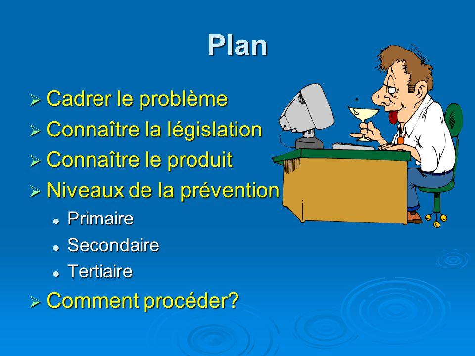 Plan Cadrer le problème Cadrer le problème Connaître la législation Connaître la législation Connaître le produit Connaître le produit Niveaux de la p