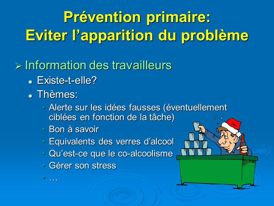 Prévention primaire: Eviter lapparition du problème Information des travailleurs Information des travailleurs Existe-t-elle? Existe-t-elle? Thèmes: Th