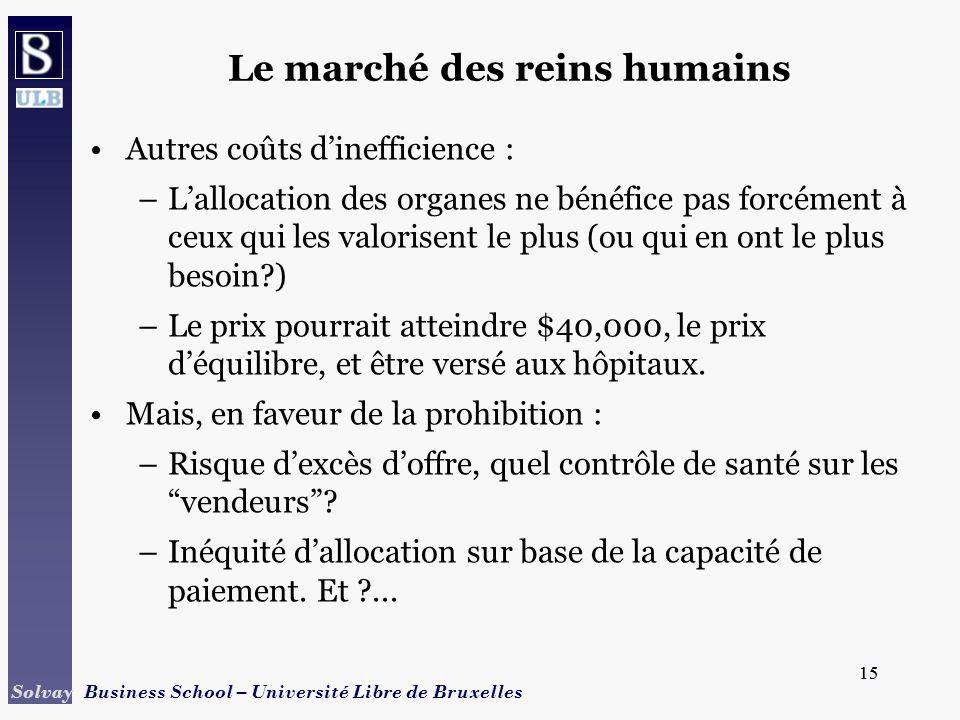15 Solvay Business School – Université Libre de Bruxelles 15 Autres coûts dinefficience : –Lallocation des organes ne bénéfice pas forcément à ceux qui les valorisent le plus (ou qui en ont le plus besoin?) –Le prix pourrait atteindre $40,000, le prix déquilibre, et être versé aux hôpitaux.