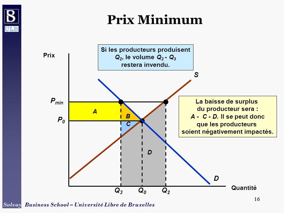 16 Solvay Business School – Université Libre de Bruxelles 16 B A La baisse de surplus du producteur sera : A - C - D.