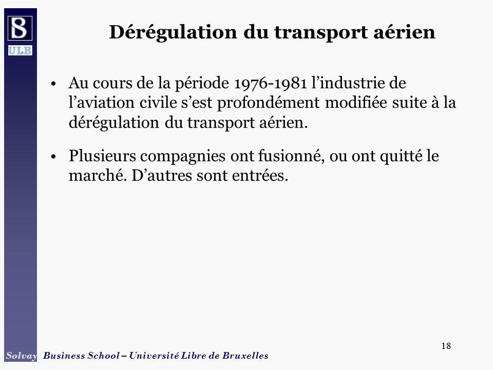 18 Solvay Business School – Université Libre de Bruxelles 18 Dérégulation du transport aérien Au cours de la période 1976-1981 lindustrie de laviation civile sest profondément modifiée suite à la dérégulation du transport aérien.
