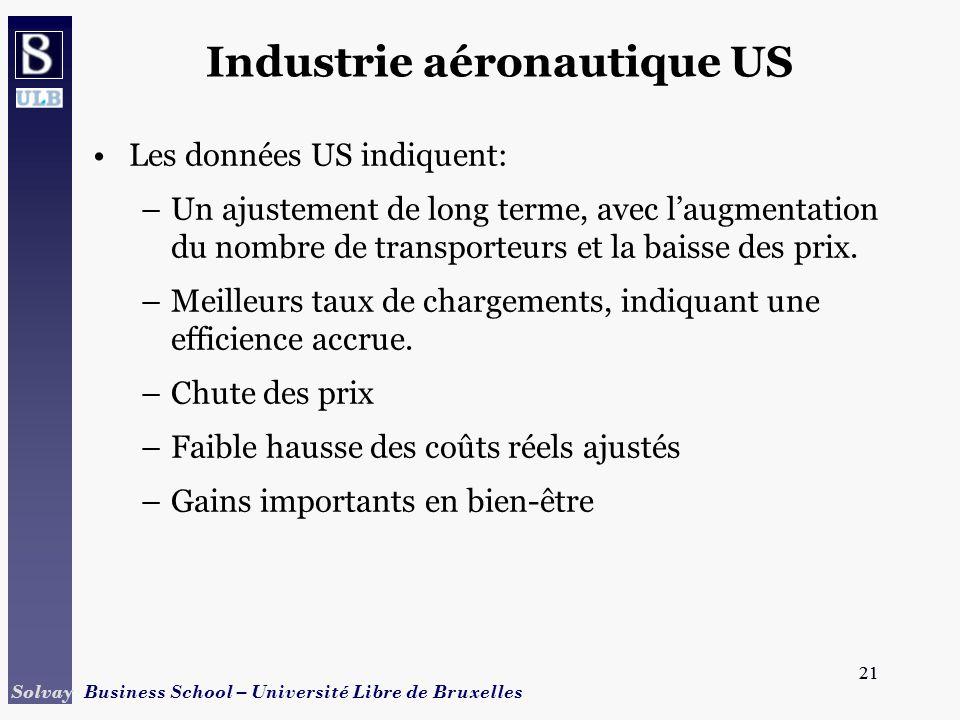 21 Solvay Business School – Université Libre de Bruxelles 21 Industrie aéronautique US Les données US indiquent: –Un ajustement de long terme, avec laugmentation du nombre de transporteurs et la baisse des prix.