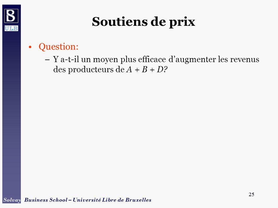 25 Solvay Business School – Université Libre de Bruxelles 25 Soutiens de prix Question: –Y a-t-il un moyen plus efficace daugmenter les revenus des producteurs de A + B + D?