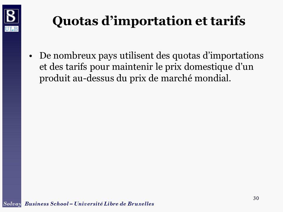 30 Solvay Business School – Université Libre de Bruxelles 30 Quotas dimportation et tarifs De nombreux pays utilisent des quotas dimportations et des tarifs pour maintenir le prix domestique dun produit au-dessus du prix de marché mondial.