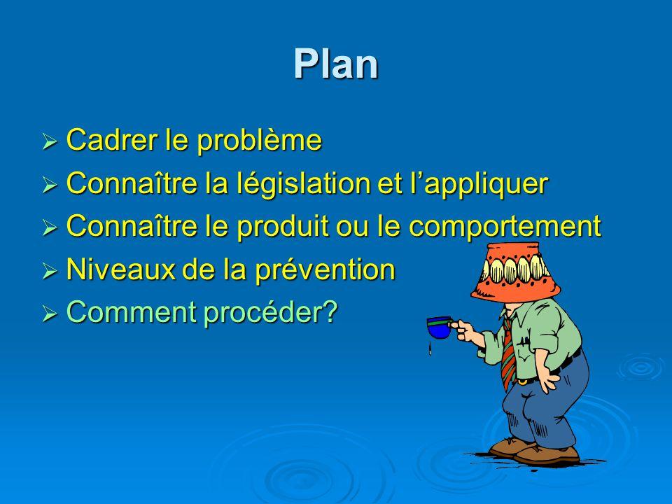 Plan Cadrer le problème Cadrer le problème Connaître la législation et lappliquer Connaître la législation et lappliquer Connaître le produit ou le co