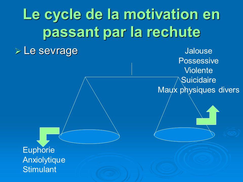 Le cycle de la motivation en passant par la rechute Le sevrage Le sevrage Euphorie Anxiolytique Stimulant Jalouse Possessive Violente Suicidaire Maux