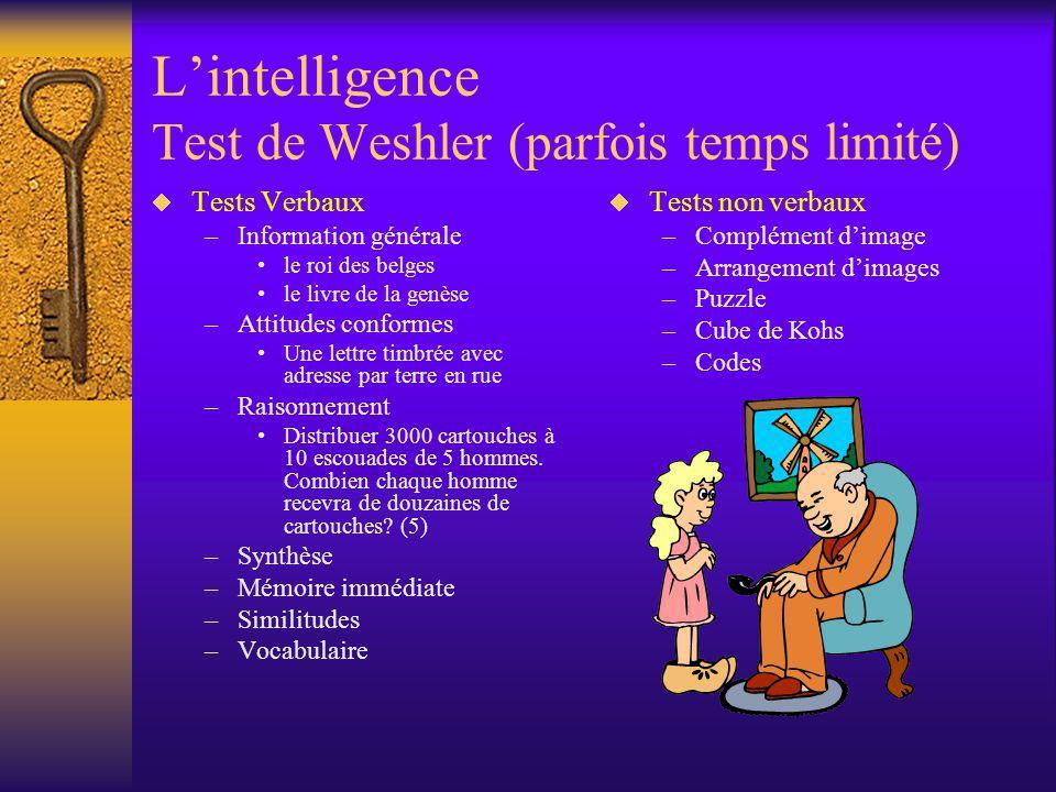 Lintelligence Test de Weshler (parfois temps limité) Tests Verbaux –Information générale le roi des belges le livre de la genèse –Attitudes conformes
