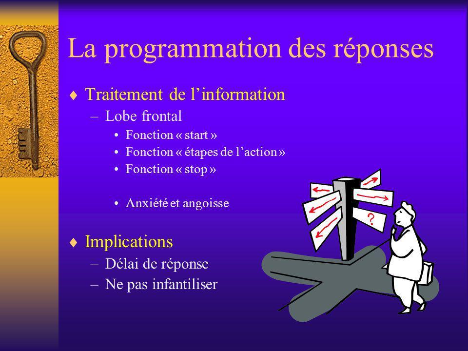 La programmation des réponses Traitement de linformation –Lobe frontal Fonction « start » Fonction « étapes de laction » Fonction « stop » Anxiété et