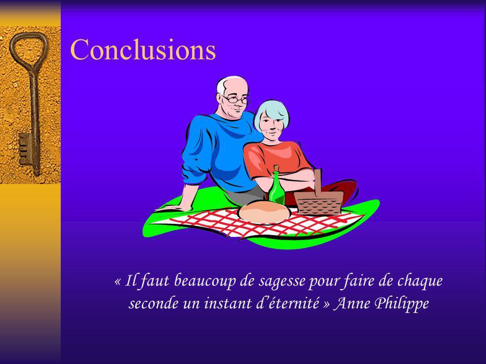 Conclusions « Il faut beaucoup de sagesse pour faire de chaque seconde un instant déternité » Anne Philippe