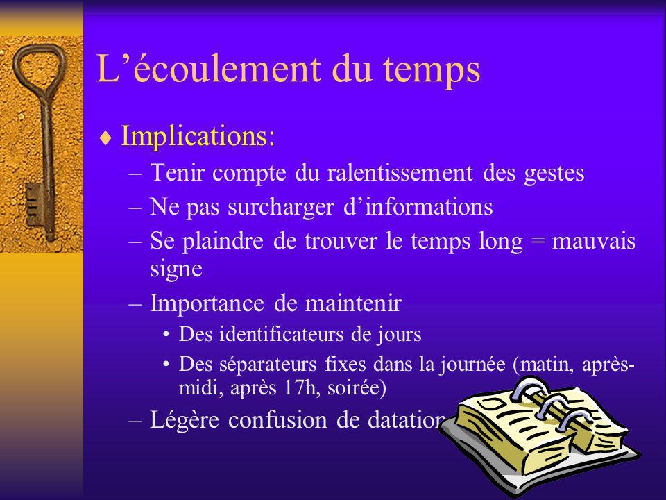 Lécoulement du temps Implications: –Tenir compte du ralentissement des gestes –Ne pas surcharger dinformations –Se plaindre de trouver le temps long =