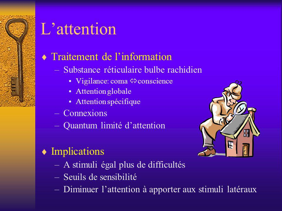 Lattention Traitement de linformation –Substance réticulaire bulbe rachidien Vigilance: coma conscience Attention globale Attention spécifique –Connex