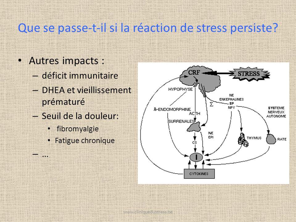 Que se passe-t-il si la réaction de stress persiste? Autres impacts : – déficit immunitaire – DHEA et vieillissement prématuré – Seuil de la douleur: