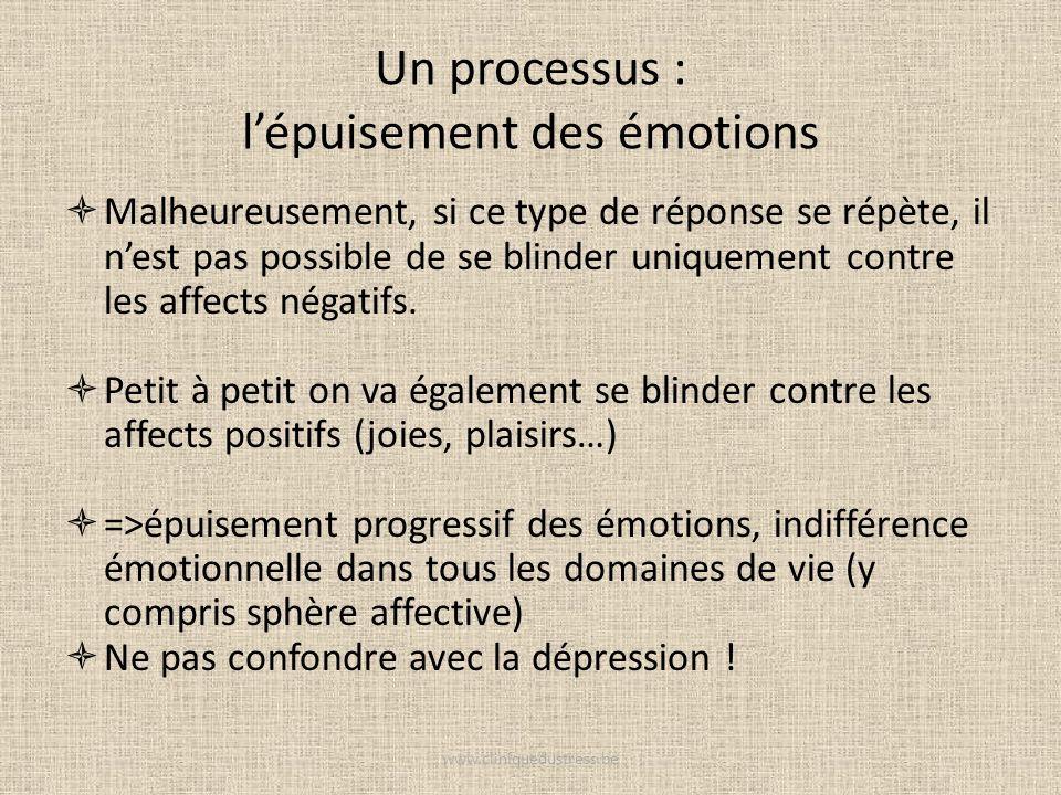 Un processus : lépuisement des émotions Malheureusement, si ce type de réponse se répète, il nest pas possible de se blinder uniquement contre les aff