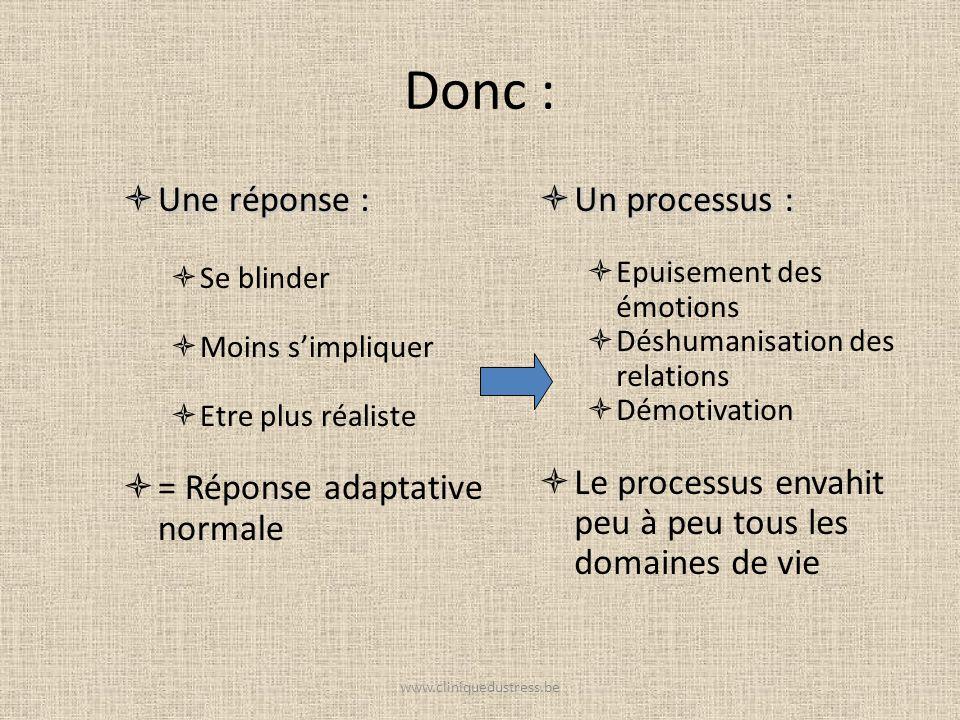 Donc : Une réponse : Une réponse : Se blinder Moins simpliquer Etre plus réaliste = Réponse adaptative normale Un processus : Un processus : Epuisemen