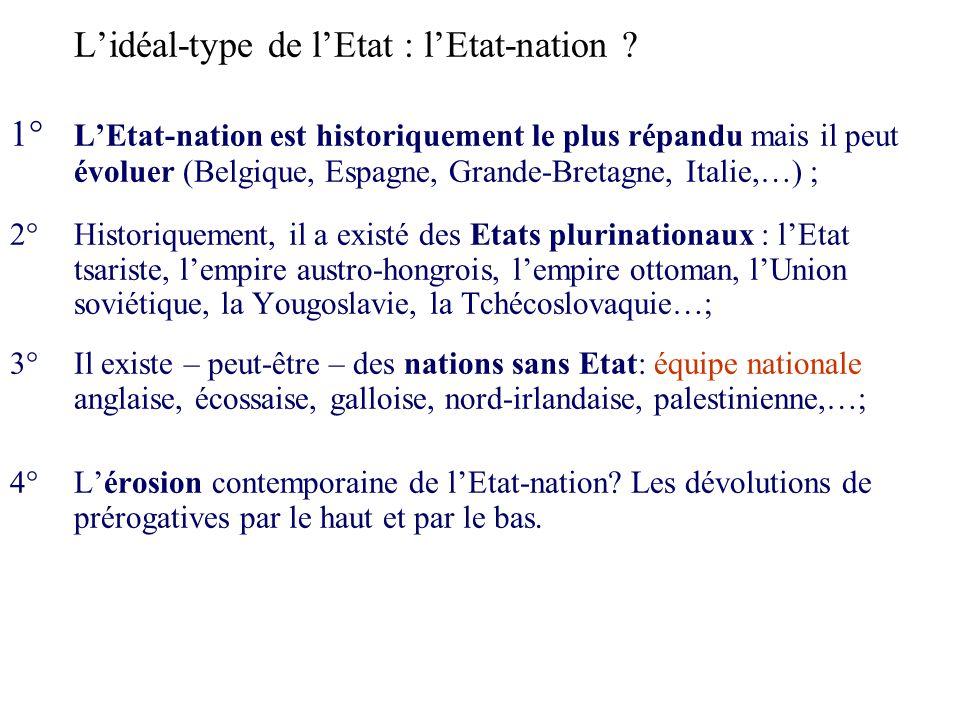 Lidéal-type de lEtat : lEtat-nation ? 1° LEtat-nation est historiquement le plus répandu mais il peut évoluer (Belgique, Espagne, Grande-Bretagne, Ita