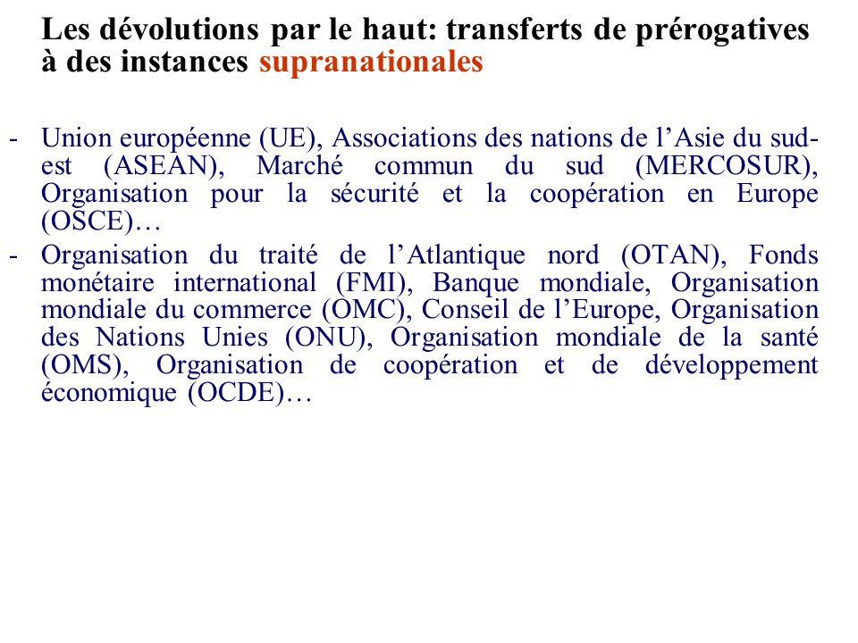 Les dévolutions par le haut: transferts de prérogatives à des instances supranationales -Union européenne (UE), Associations des nations de lAsie du s
