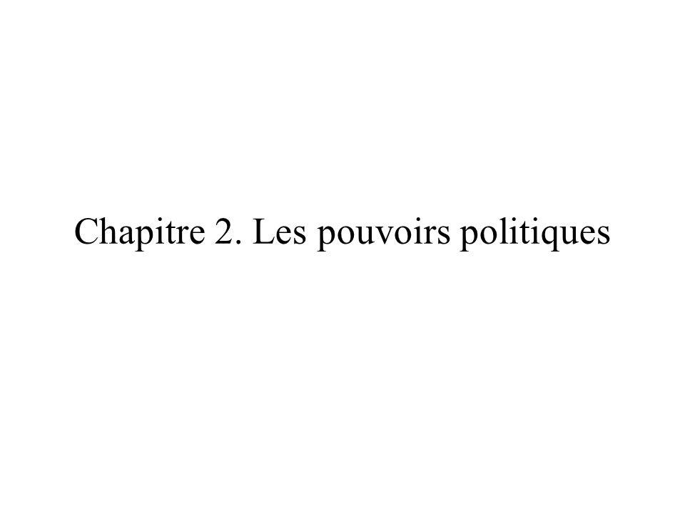 Chapitre 2. Les pouvoirs politiques