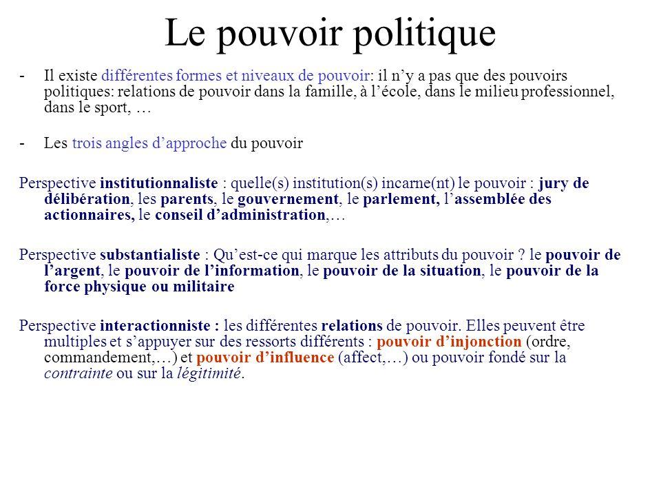 Le pouvoir politique -Il existe différentes formes et niveaux de pouvoir: il ny a pas que des pouvoirs politiques: relations de pouvoir dans la famill