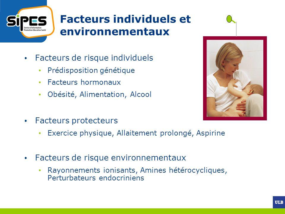 Facteurs individuels et environnementaux Facteurs de risque individuels Prédisposition génétique Facteurs hormonaux Obésité, Alimentation, Alcool Fact