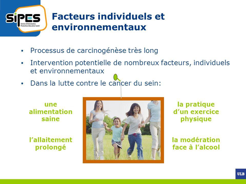 Facteurs individuels et environnementaux Processus de carcinogénèse très long Intervention potentielle de nombreux facteurs, individuels et environnem