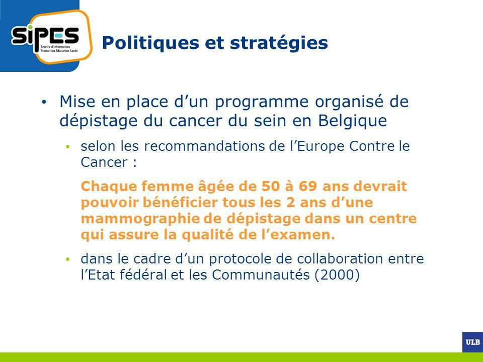 Politiques et stratégies Mise en place dun programme organisé de dépistage du cancer du sein en Belgique selon les recommandations de lEurope Contre l