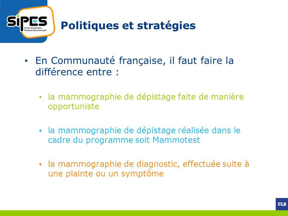 Politiques et stratégies En Communauté française, il faut faire la différence entre : la mammographie de dépistage faite de manière opportuniste la ma