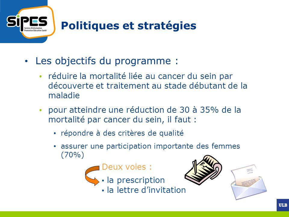 Politiques et stratégies Les objectifs du programme : réduire la mortalité liée au cancer du sein par découverte et traitement au stade débutant de la