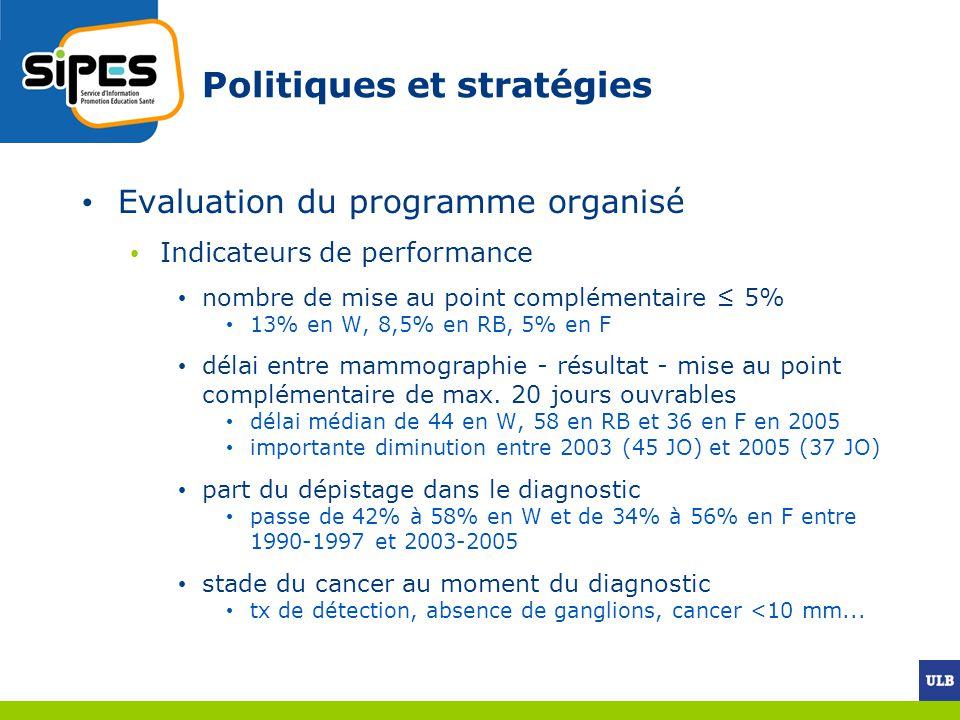 Politiques et stratégies Evaluation du programme organisé Indicateurs de performance nombre de mise au point complémentaire 5% 13% en W, 8,5% en RB, 5