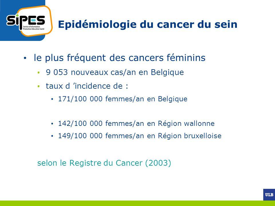 Epidémiologie du cancer du sein le plus fréquent des cancers féminins 9 053 nouveaux cas/an en Belgique taux d incidence de : 171/100 000 femmes/an en