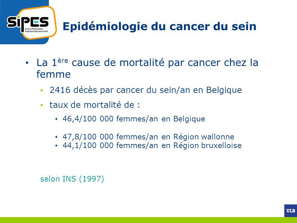 Epidémiologie du cancer du sein La 1 ère cause de mortalité par cancer chez la femme 2416 décès par cancer du sein/an en Belgique taux de mortalité de